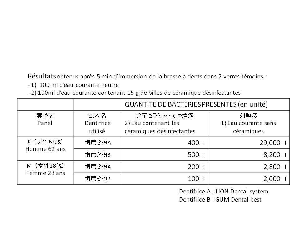 Prenaya-Billes-de-ceramique-désinfectant-05