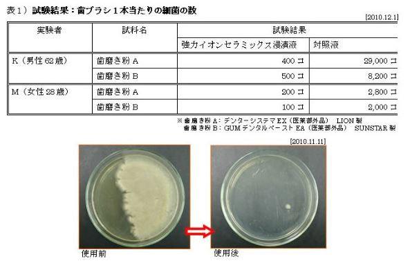 Prenaya-Billes-de-ceramique-désinfectant-06